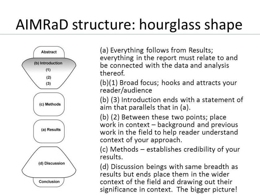 AAFS Study Skills_Session#14_15_16